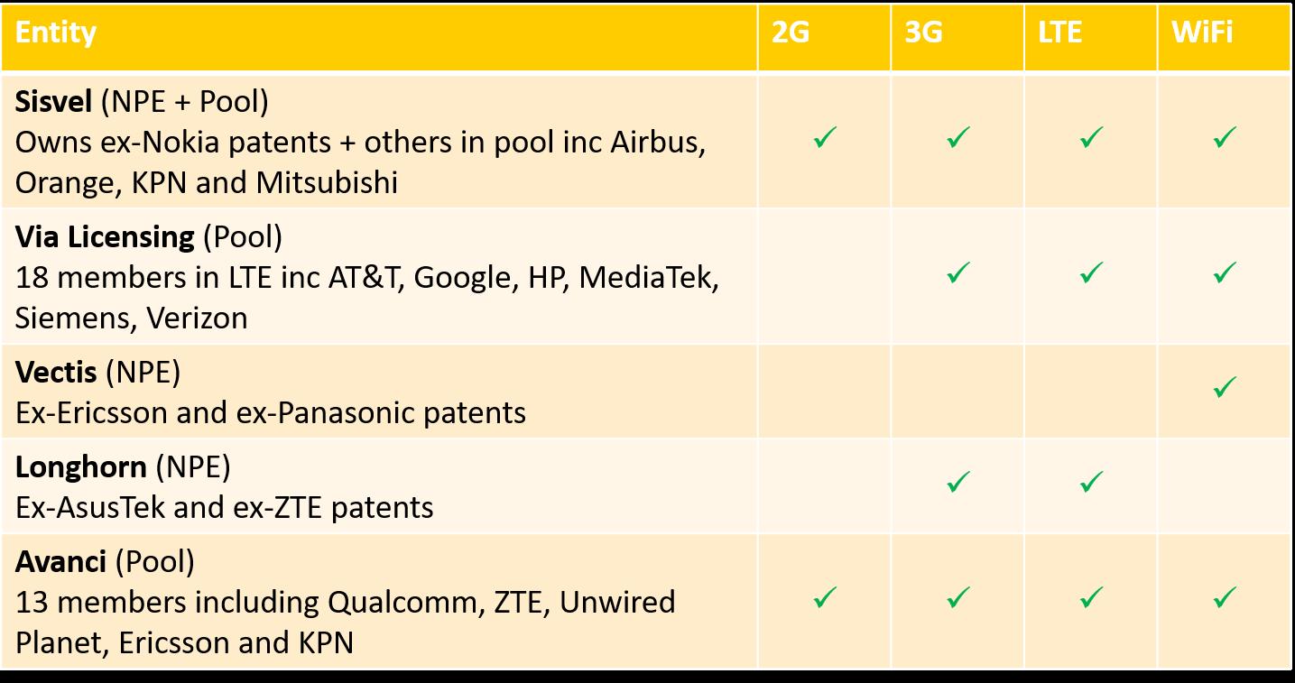 Cubicibuc Cellular Pool examples